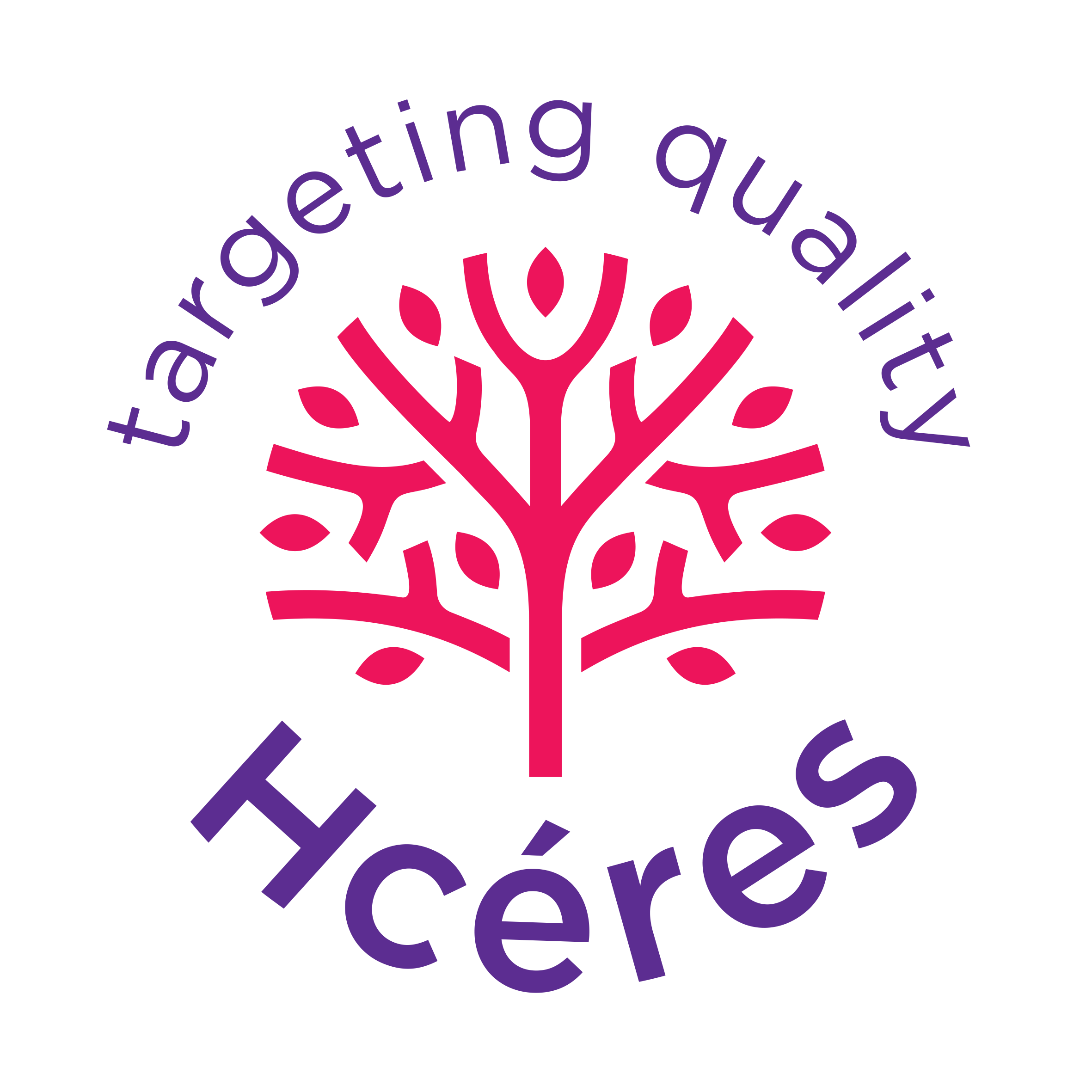 hceres.fr